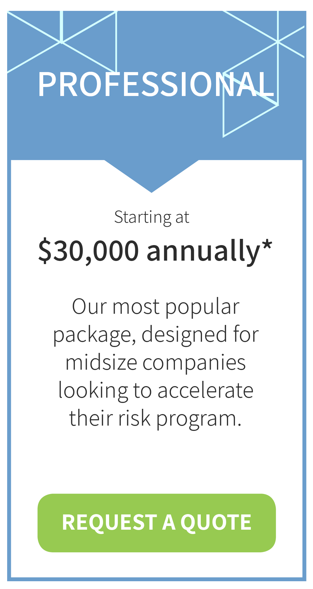 Professional GRC cost