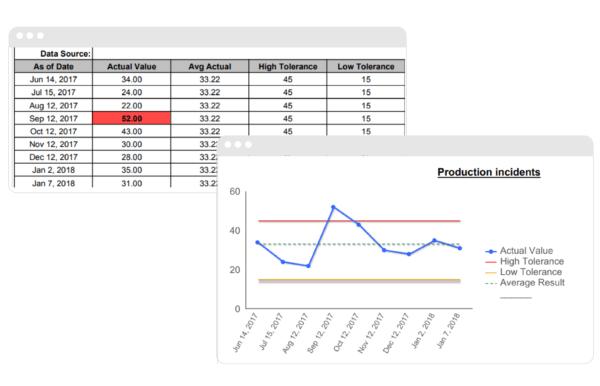 LogicManager risk metrics